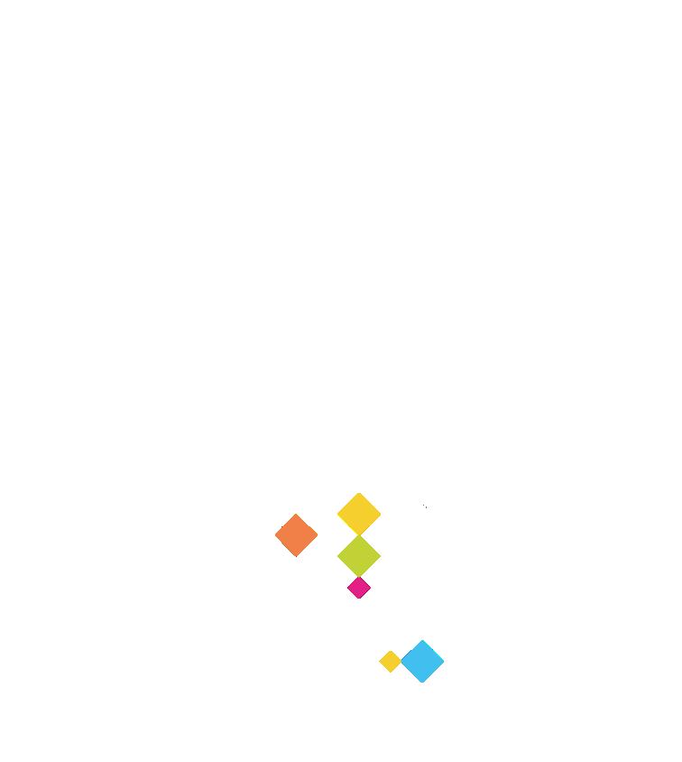 Exonar X